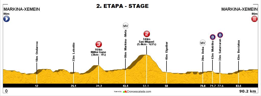 stage2_markina-xemein