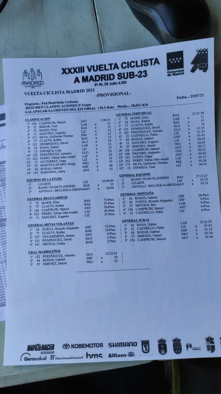 Clasificación rápida de la última etapa de la Vuelta a Madrid y general final